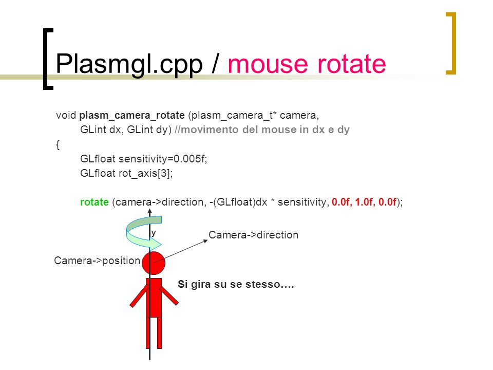 Plasmgl.cpp / mouse rotate void plasm_camera_rotate (plasm_camera_t* camera, GLint dx, GLint dy) //movimento del mouse in dx e dy { GLfloat sensitivity=0.005f; GLfloat rot_axis[3]; rotate (camera->direction, -(GLfloat)dx * sensitivity, 0.0f, 1.0f, 0.0f ); y Si gira su se stesso….
