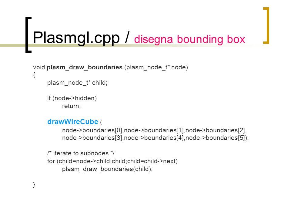 Plasmgl.cpp / disegna bounding box void plasm_draw_boundaries (plasm_node_t* node) { plasm_node_t* child; if (node->hidden) return; drawWireCube ( nod