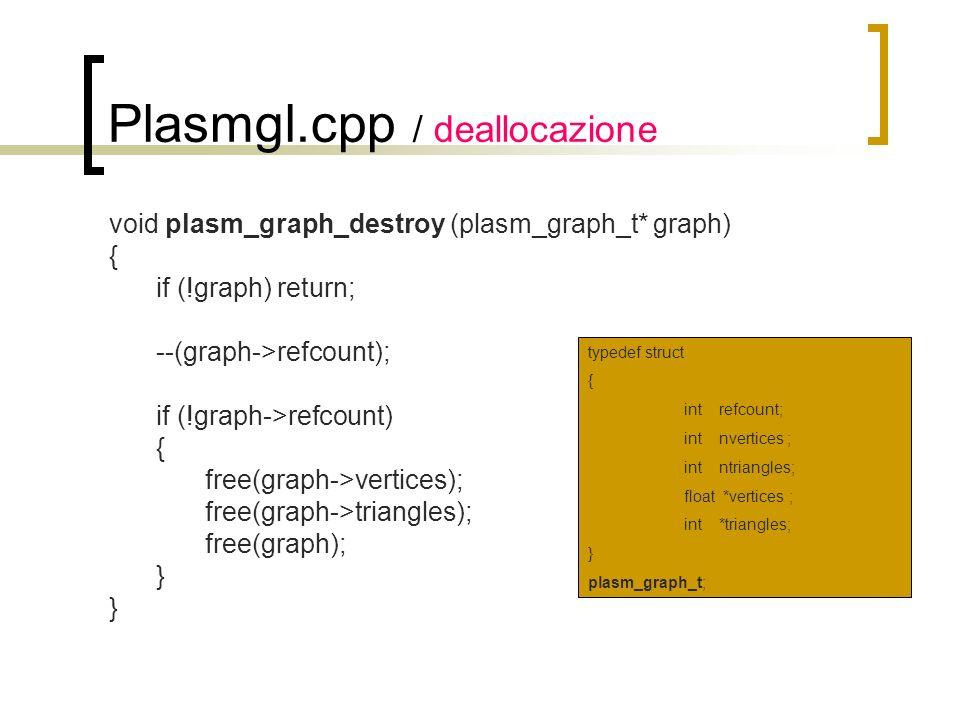 Plasmgl.cpp / deallocazione void plasm_graph_destroy (plasm_graph_t* graph) { if (!graph) return; --(graph->refcount); if (!graph->refcount) { free(gr