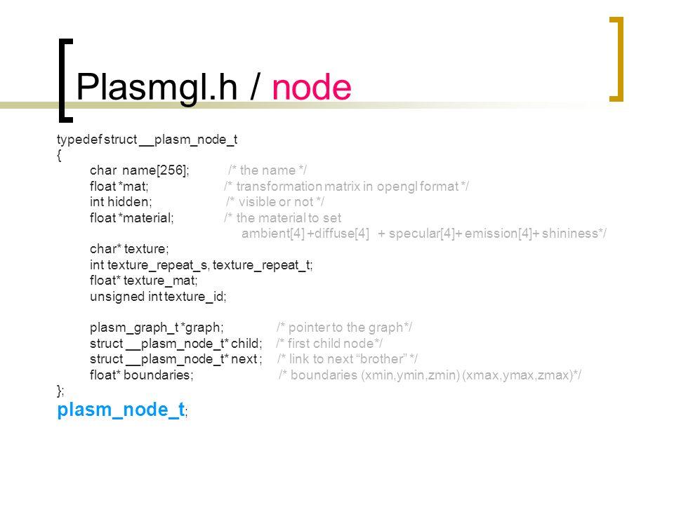 Plasmgl.h / node typedef struct __plasm_node_t { char name[256]; /* the name */ float *mat; /* transformation matrix in opengl format */ int hidden; /