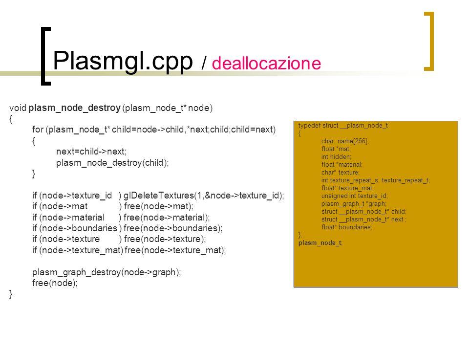 Plasmgl.cpp / deallocazione void plasm_node_destroy (plasm_node_t* node) { for (plasm_node_t* child=node->child,*next;child;child=next) { next=child->