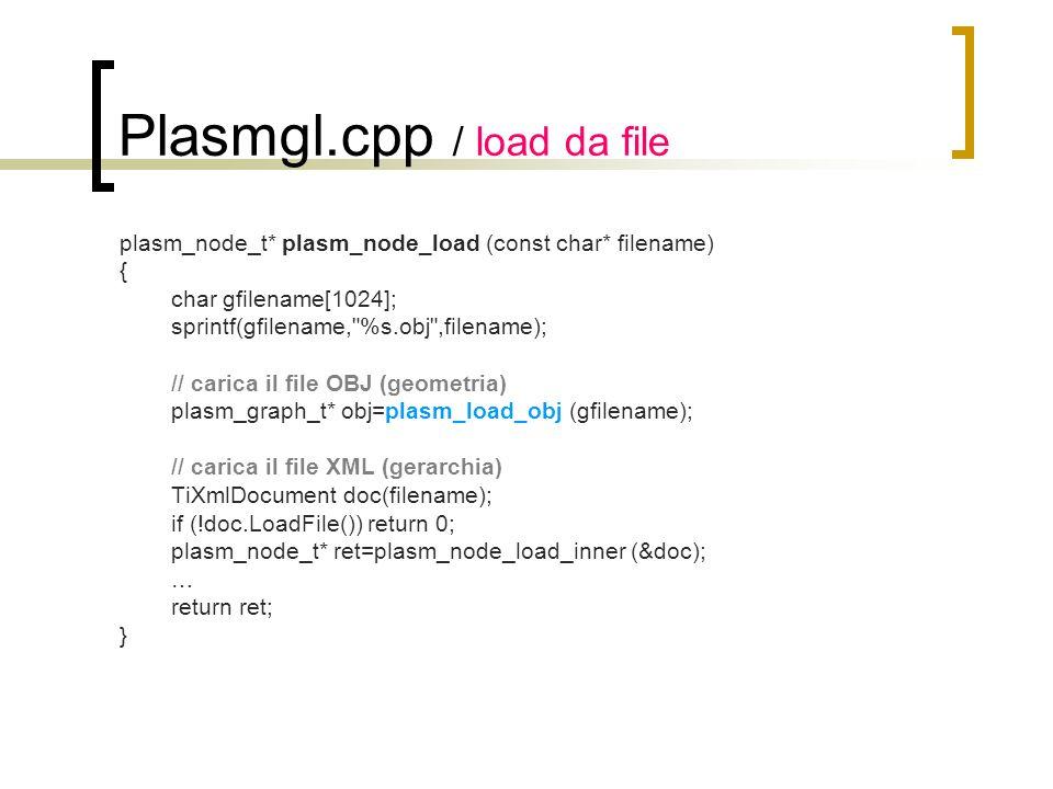 Plasmgl.cpp / load da file plasm_node_t* plasm_node_load (const char* filename) { char gfilename[1024]; sprintf(gfilename,