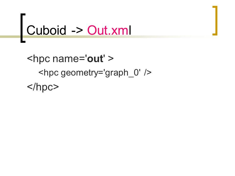 Cuboid -> Out.xml