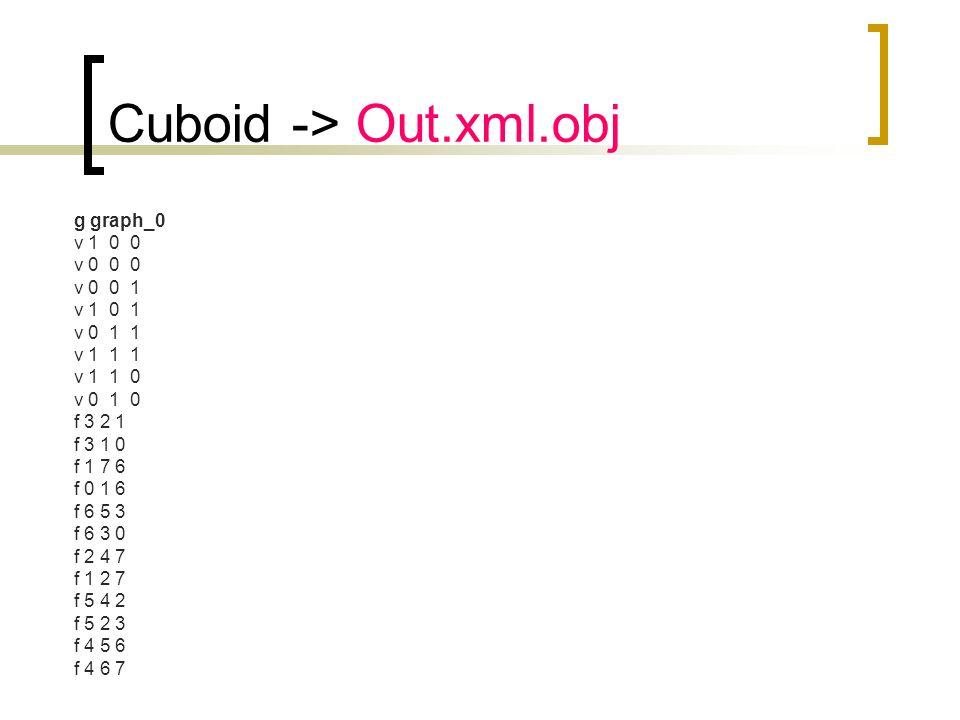 Cuboid -> Out.xml.obj g graph_0 v 1 0 0 v 0 0 0 v 0 0 1 v 1 0 1 v 0 1 1 v 1 1 1 v 1 1 0 v 0 1 0 f 3 2 1 f 3 1 0 f 1 7 6 f 0 1 6 f 6 5 3 f 6 3 0 f 2 4