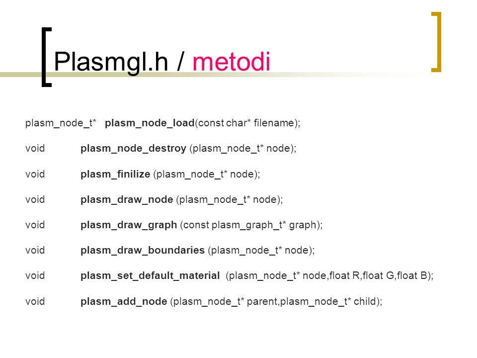 Plasmgl.cpp / disegna node //applico la matrice di trasformazione if (node->mat) { glPushMatrix(); glMultMatrixf(node->mat); } if (node->graph) plasm_draw_graph(node->graph); for (child=node->child;child;child=child->next) plasm_draw_node_inner(child); if (node->mat) glPopMatrix(); if (node->material) glPopAttrib();