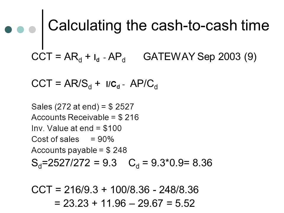Calculating the cash-to-cash time CCT = AR d + I d - AP d GATEWAY Sep 2003 (9) CCT = AR/S d + I/C d - AP/C d Sales (272 at end) = $ 2527 Accounts Rece