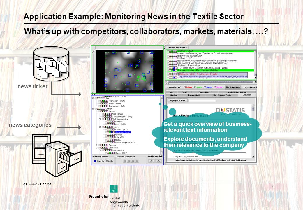 6 © Fraunhofer-FIT 2005 Application Example: Monitoring News in the Textile Sector Whats up with competitors, collaborators, markets, materials, ….