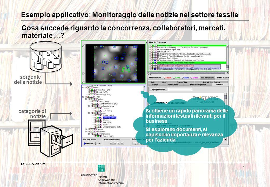7 © Fraunhofer-FIT 2005 Esempio applicativo: Monitoraggio delle notizie nel settore tessile Cosa succede riguardo la concorrenza, collaboratori, mercati, materiale,...