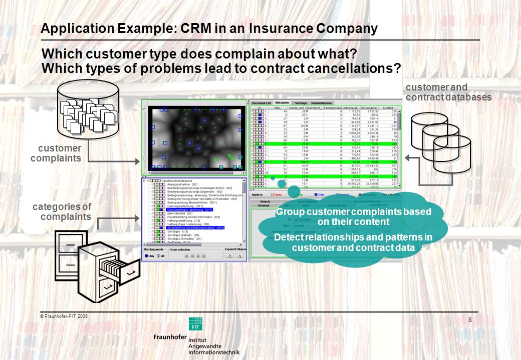 8 © Fraunhofer-FIT 2005 Application Example: CRM in an Insurance Company Which customer type does complain about what.