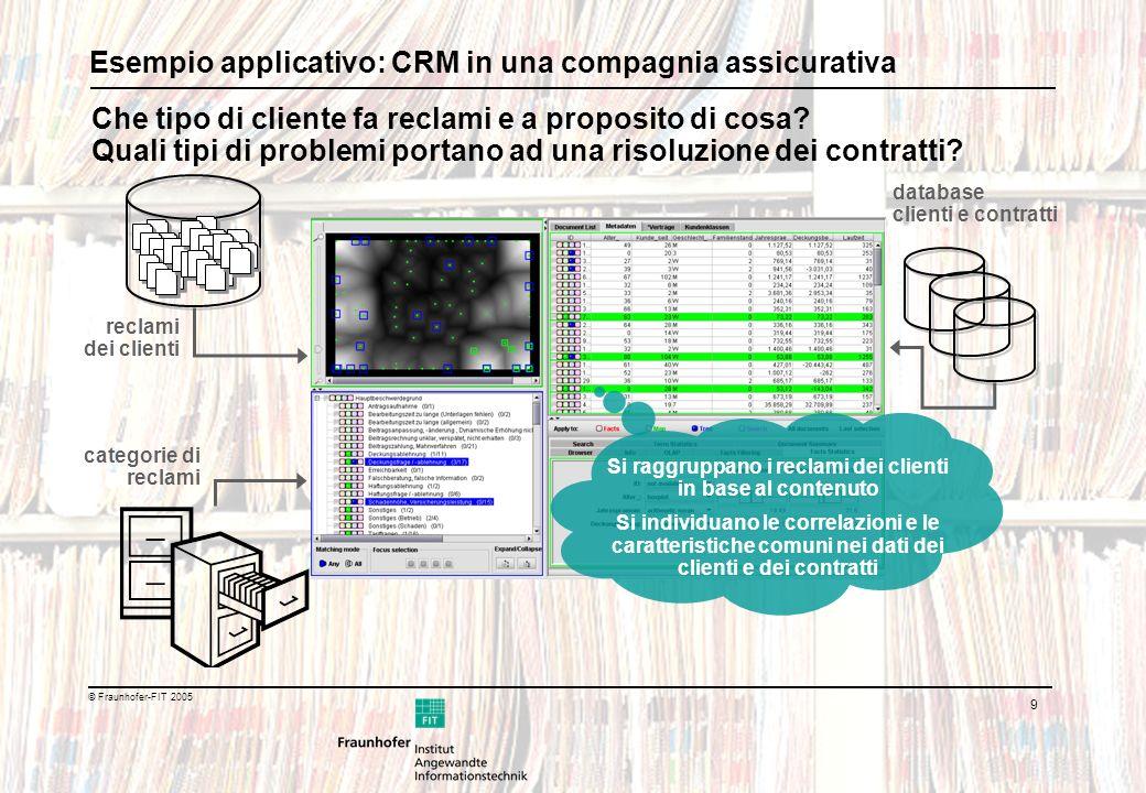 9 © Fraunhofer-FIT 2005 Esempio applicativo: CRM in una compagnia assicurativa Che tipo di cliente fa reclami e a proposito di cosa.