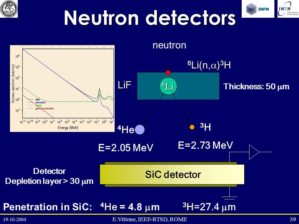 19-10-2004 39E.Vittone, IEEE-RTSD, ROME LiF 6 Li(n, ) 3 H 6 Li 4 He E=2.05 MeV 3 H E=2.73 MeV SiC detector Detector Depletion layer > 30 m Thickness: 50 m neutron Neutron detectors 4 He 3 H Penetration in SiC: 4 He = 4.8 m 3 H=27.4 m