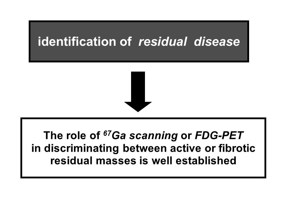 identification of residual disease The role of 67 Ga scanning or FDG-PET in discriminating between active or fibrotic residual masses is well establis