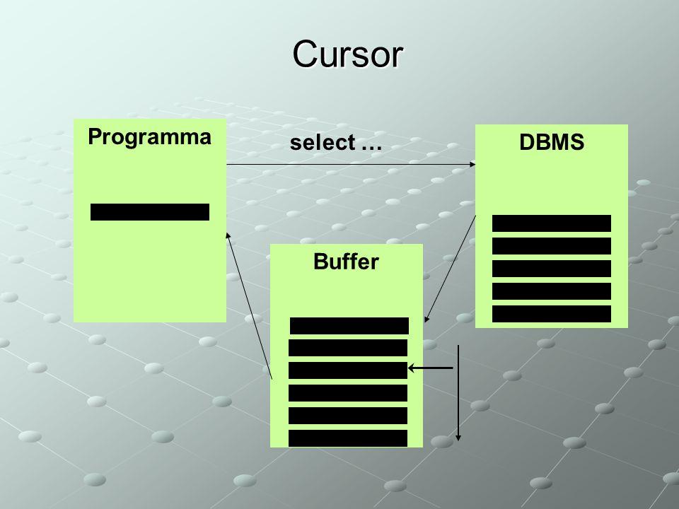 Cursor Programma DBMS Buffer select …