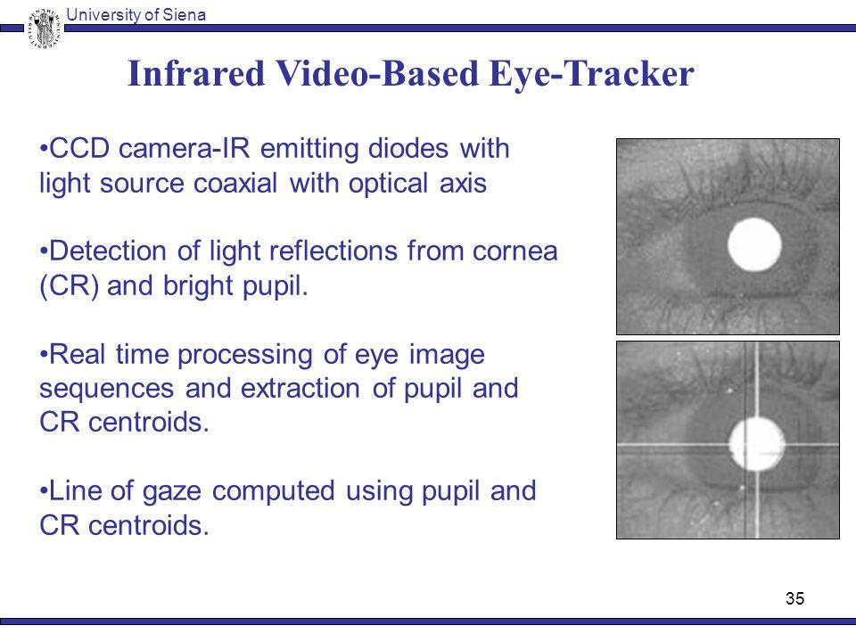 34 Eye Movements Pan/Tilt Infrared camera (ASL) Pan/Tilt Infrared camera (ASL) observed by controlled by Control Unit Control Unit Pupil, CR, Line of gaze Pupil, CR, Line of gaze Eye-Tracking: Setup University of Siena