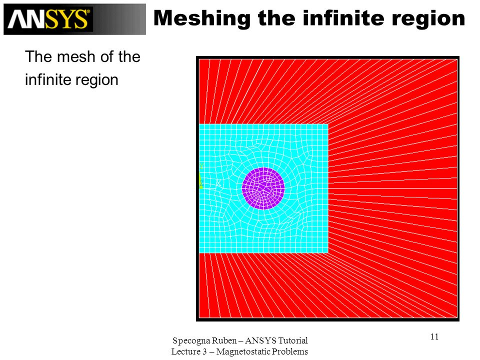 Specogna Ruben – ANSYS Tutorial Lecture 3 – Magnetostatic Problems 11 Meshing the infinite region The mesh of the infinite region