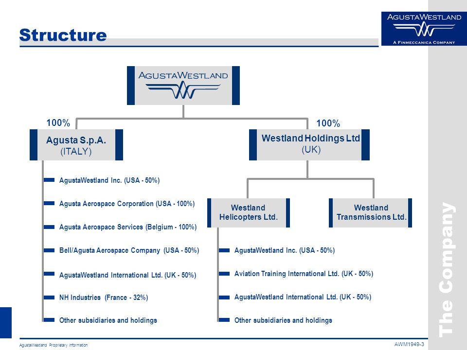 AgustaWestland Proprietary Information AgustaWestland Inc. (USA - 50%) Structure The Company Westland Holdings Ltd (UK) 100% Agusta Aerospace Services