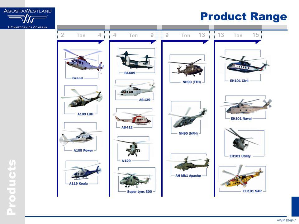 Products Product Range 24 Ton 49 913 Ton 1315 Ton AWM1949-7