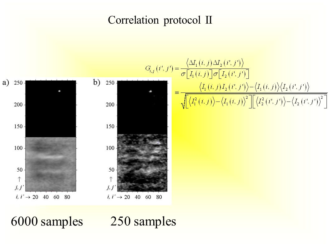 Correlation protocol II 6000 samples 250 samples