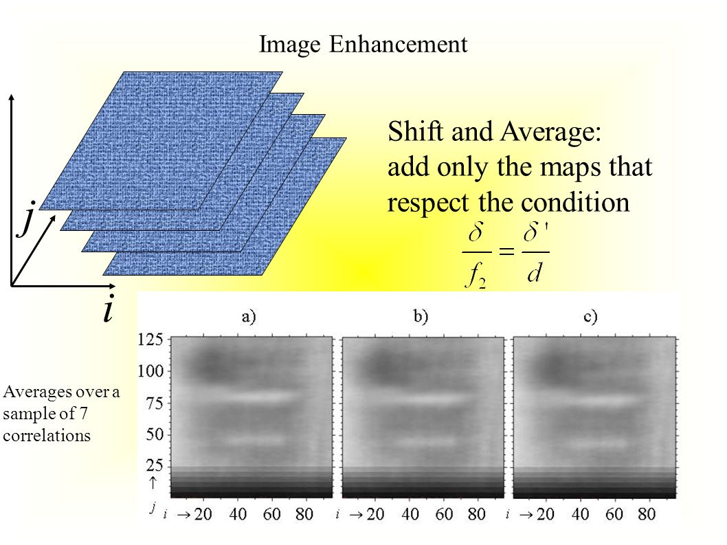 i j Image Enhancement Shift and Average: add only the maps that respect the condition Averages over a sample of 7 correlations