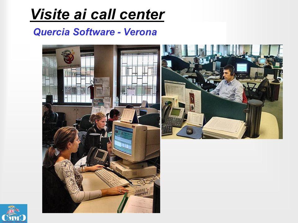 Visite ai call center Quercia Software - Verona