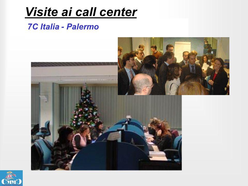 Visite ai call center 7C Italia - Palermo