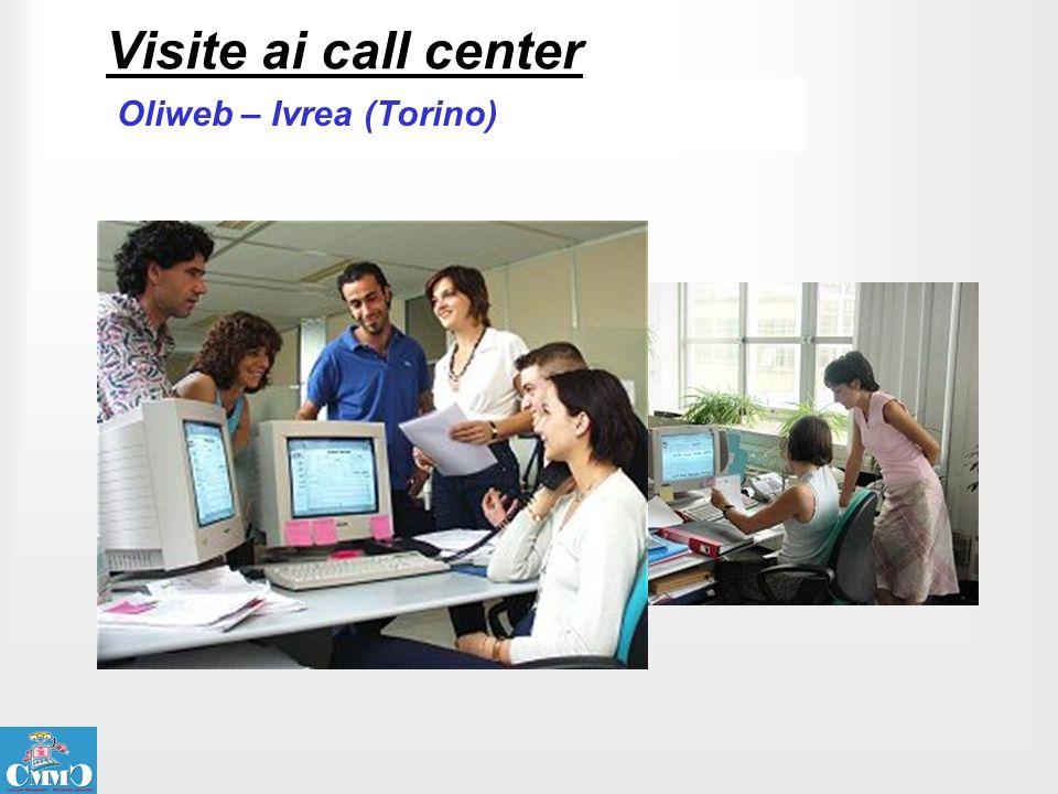 Visite ai call center Oliweb – Ivrea (Torino)