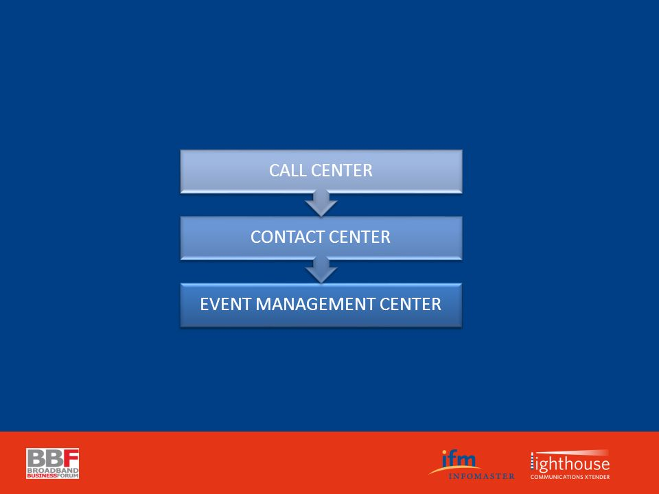 EVENT MANAGEMENT CENTER CONTACT CENTER CALL CENTER