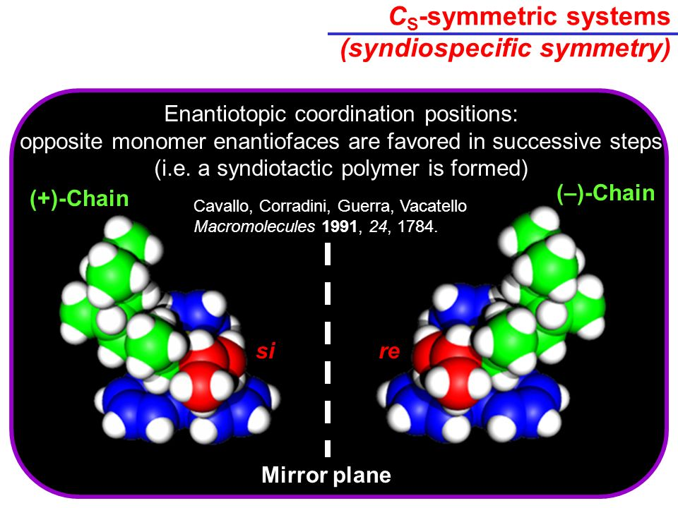 C S -symmetric systems (syndiospecific symmetry) (+)-Chain (–)-Chain resi Enantiotopic coordination positions: opposite monomer enantiofaces are favor