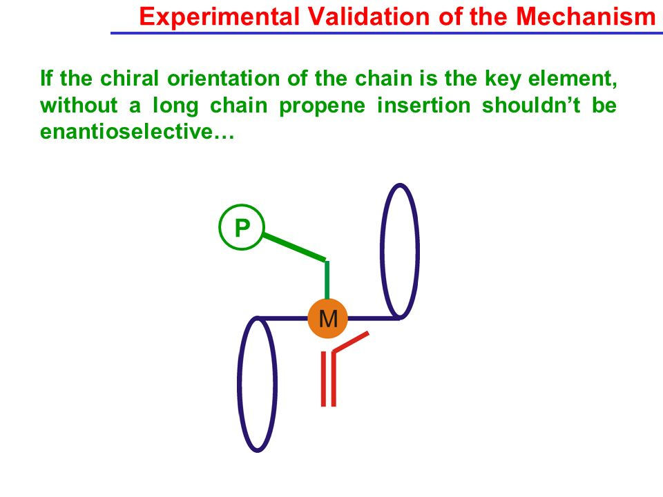 Experimental Validation of the Mechanism If the chiral orientation of the chain is the key element, without a long chain propene insertion shouldnt be