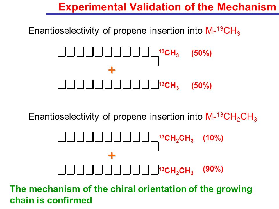 Experimental Validation of the Mechanism 13 CH 2 CH 3 + (10%) (90%) 13 CH 3 + (50%) Enantioselectivity of propene insertion into M- 13 CH 3 Enantiosel