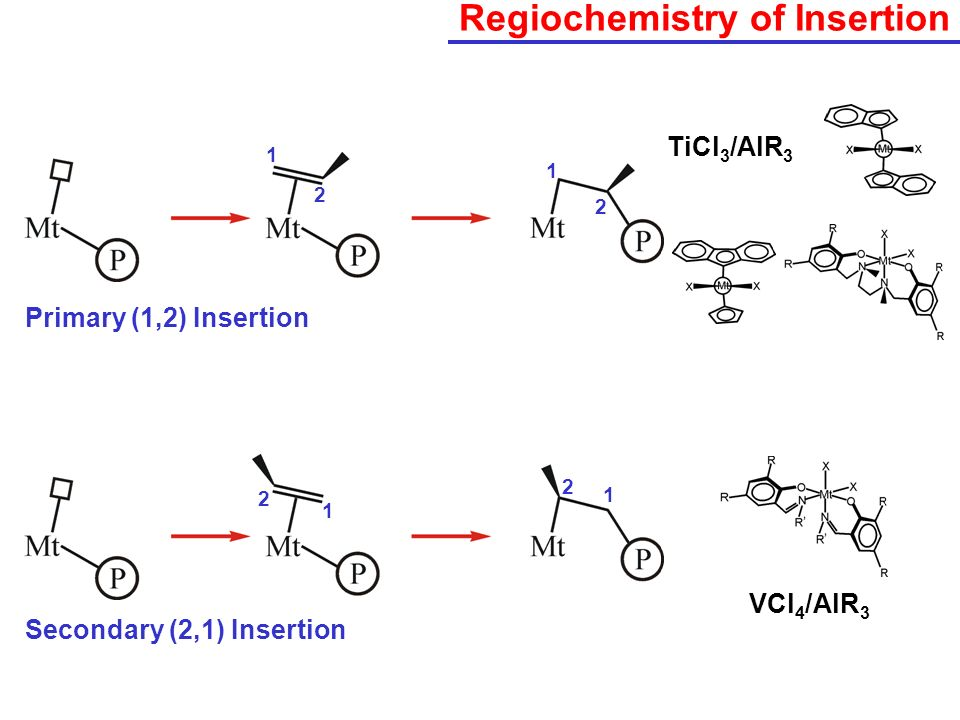 Primary (1,2) Insertion Secondary (2,1) Insertion Regiochemistry of Insertion 1 1 2 2 1 2 1 2 TiCl 3 /AlR 3 VCl 4 /AlR 3
