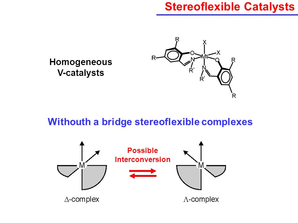 Stereoflexible Catalysts Possible Interconversion Withouth a bridge stereoflexible complexes Homogeneous V-catalysts