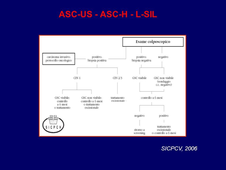 ASC-US - ASC-H - L-SIL SICPCV, 2006