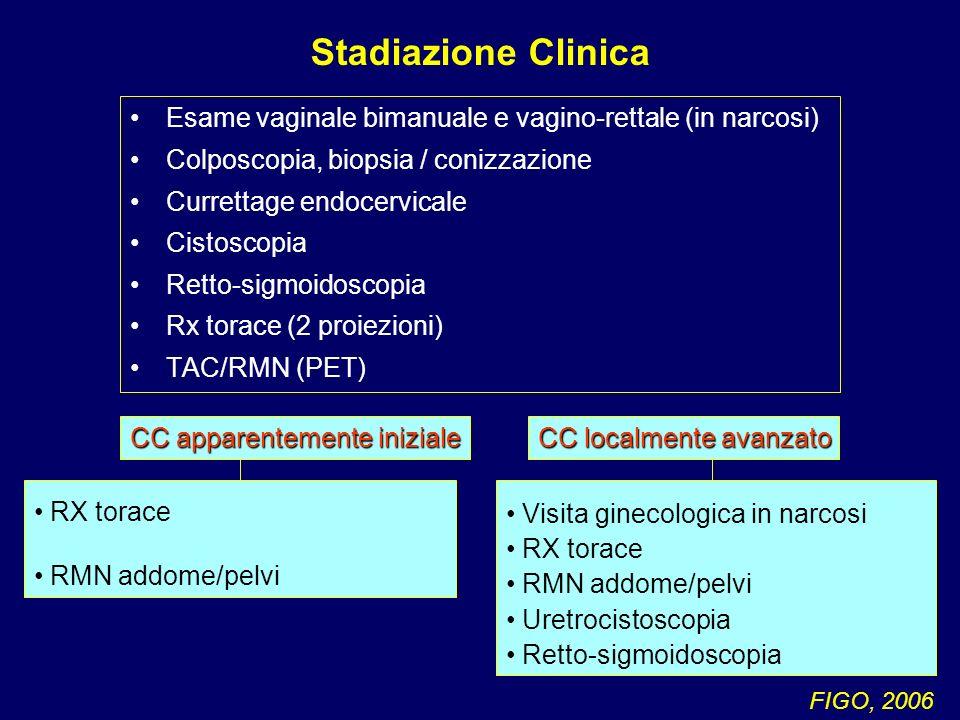 Esame vaginale bimanuale e vagino-rettale (in narcosi) Colposcopia, biopsia / conizzazione Currettage endocervicale Cistoscopia Retto-sigmoidoscopia R