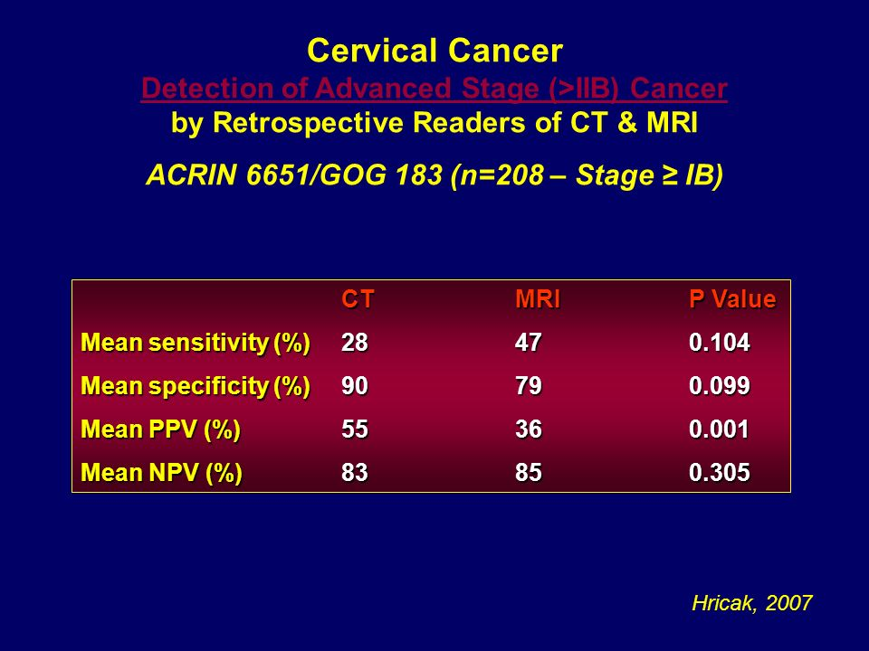 Cervical Cancer Detection of Advanced Stage (>IIB) Cancer by Retrospective Readers of CT & MRI ACRIN 6651/GOG 183 (n=208 – Stage IB) CTMRIP Value CTMR
