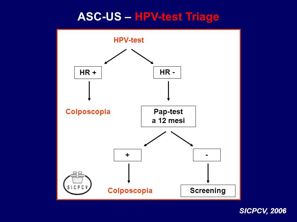 ASC-US – HPV-test Triage SICPCV, 2006 HPV-test HR + HR - Colposcopia Pap-test a 12 mesi + - Colposcopia Screening