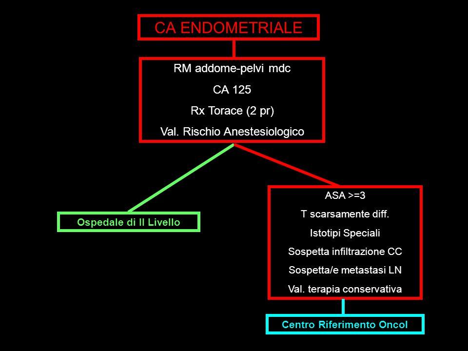 CA ENDOMETRIALE RM addome-pelvi mdc CA 125 Rx Torace (2 pr) Val.