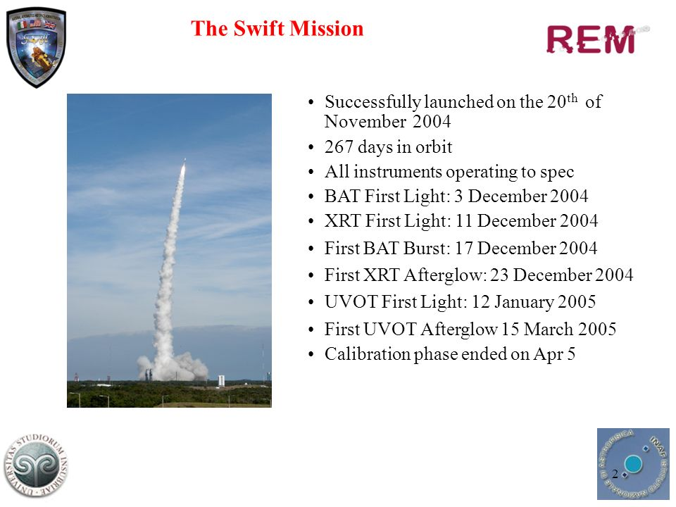 2 Successfully launched on the 20 th of November 2004 267 days in orbit All instruments operating to spec BAT First Light: 3 December 2004 XRT First Light: 11 December 2004 First BAT Burst: 17 December 2004 First XRT Afterglow: 23 December 2004 UVOT First Light: 12 January 2005 First UVOT Afterglow 15 March 2005 Calibration phase ended on Apr 5 The Swift Mission