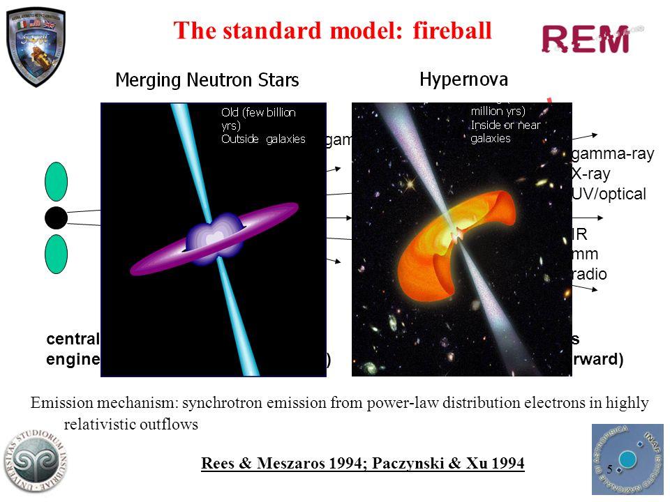 6 Progenitors: long GRBs Light curvesSpectra GRB 980425 (Galama et al., 1998) First GRB – SN association GRB 021211 (Massimo Della Valle, Daniele Malesani, Stefano Benetti, Vincenzo Testa, Mario Hamuy, L.