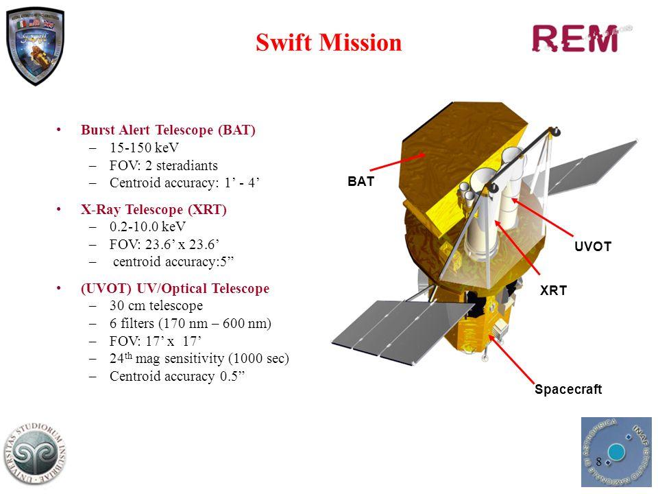 9 A fast moving telescope … Alt-az 60 cm f/8 RC silver-coated Alt-az 60 cm f/8 RC silver-coated 2 Nasmyth foci (one idle) 2 Nasmyth foci (one idle) 60 deg 5 sec – to any, in 60 sec 60 deg 5 sec – to any, in 60 sec 10x10 am 2 FoV 10x10 am 2 FoV … with a high throughput NIR Camera… 10x10 am 2 FoV 10x10 am 2 FoV 1.2 as pixel scale (diff.limited) 1.2 as pixel scale (diff.limited) 0.9-2.3 microns (Z,J,H,Ks) 0.9-2.3 microns (Z,J,H,Ks) 512x512 HgCdTe chip @77 Kelvin 512x512 HgCdTe chip @77 Kelvin Wobbling plate for dithering Wobbling plate for dithering