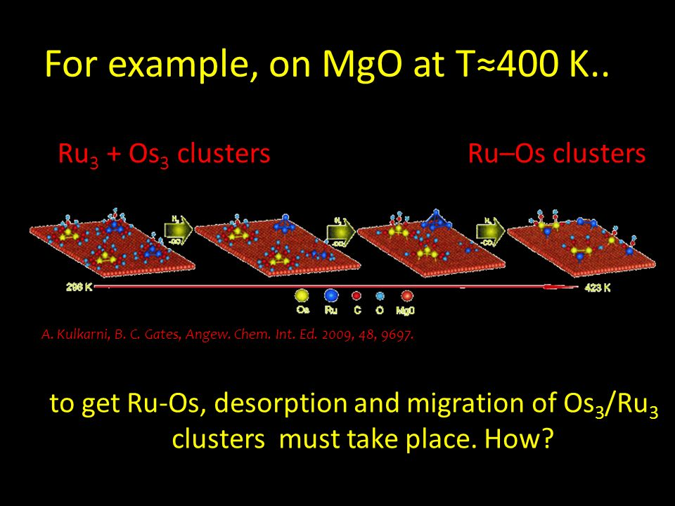 For example, on MgO at T400 K..e Ru 3 + Os 3 clusters Ru–Os clusters to get Ru-Os, desorption and migration of Os 3 /Ru 3 clusters must take place.