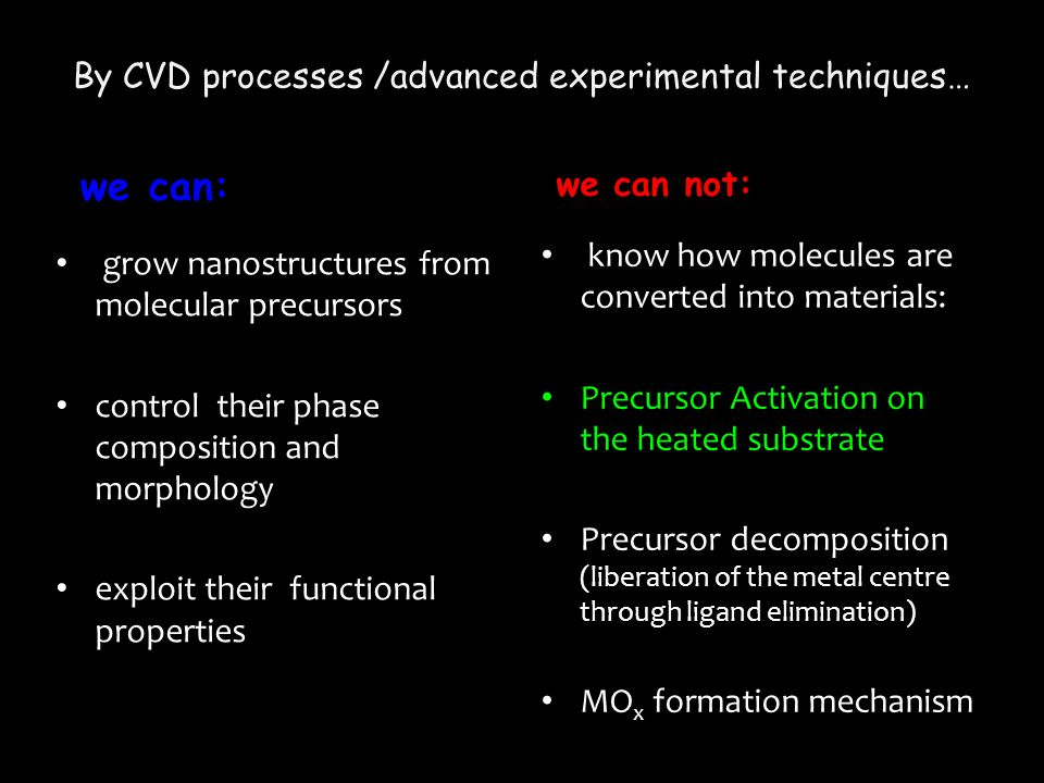 By CVD processes /advanced experimental techniques… we can: grow nanostructures from molecular precursors control their phase composition and morphology exploit their functional properties we can not: know how molecules are converted into materials: Precursor Activation on the heated substrate Precursor decomposition (liberation of the metal centre through ligand elimination) MO x formation mechanism