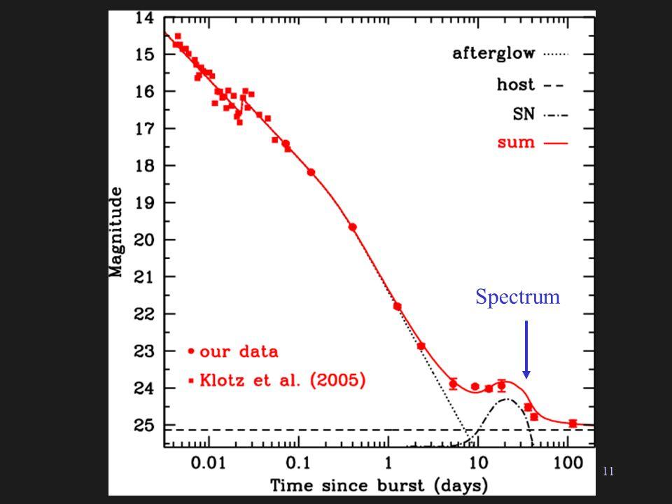 11 Della Valle et al. 2006 Spectrum