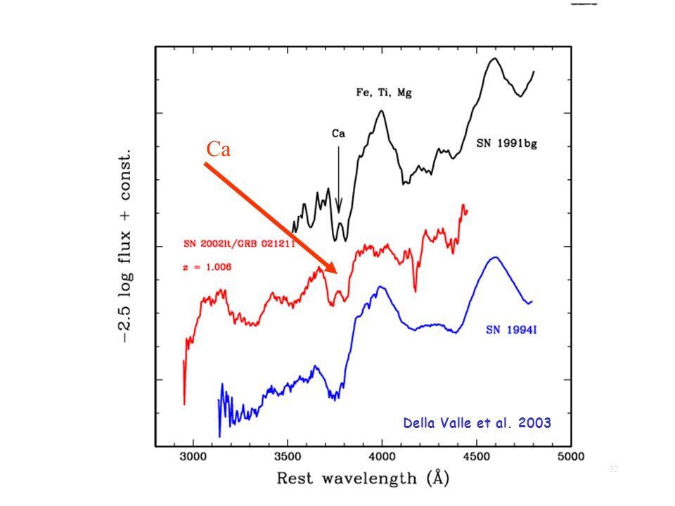 32 Ca Della Valle et al. 2003