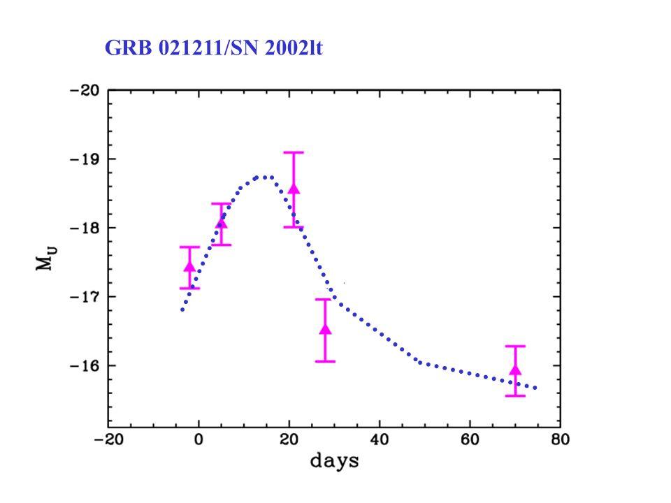 50 SN 1994I GRB 021211/SN 2002lt