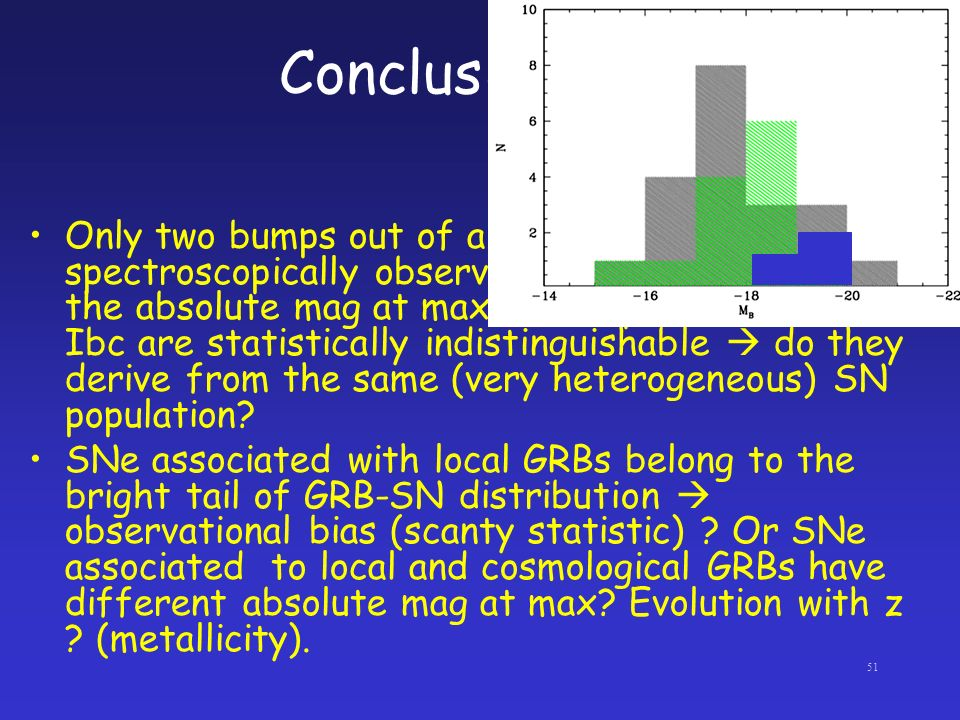 51 Conclusions contd Only two bumps out of about a dozen have been spectroscopically observed.