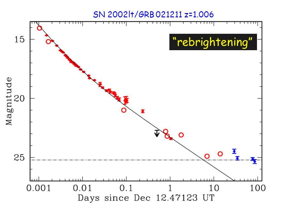 6 SN 2002lt/GRB 021211 z=1.006 rebrightening