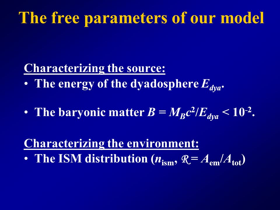 The free parameters of our model Characterizing the source: The energy of the dyadosphere E dya.