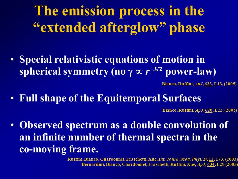 The emission process in the extended afterglow phase Special relativistic equations of motion in spherical symmetry (no r -3/2 power-law) Full shape of the Equitemporal Surfaces Observed spectrum as a double convolution of an infinite number of thermal spectra in the co-moving frame.