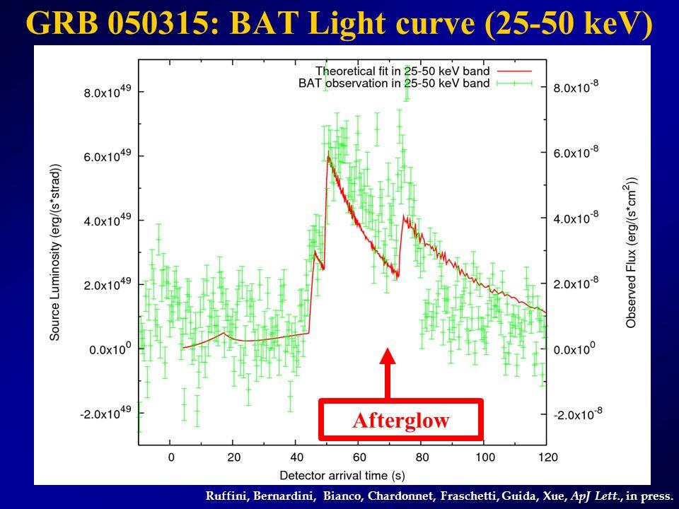 GRB050315: BAT Light curve (50-100 keV) Ruffini, Bernardini, Bianco, Chardonnet, Fraschetti, Guida, Xue, ApJ Lett., in press.
